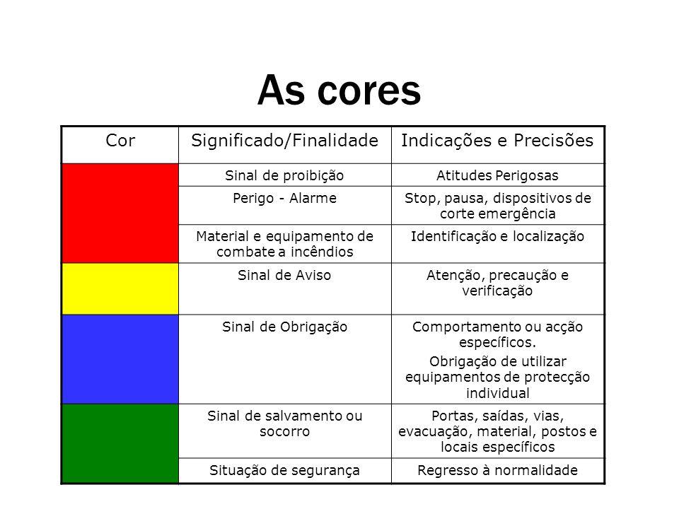 As cores Cor Significado/Finalidade Indicações e Precisões