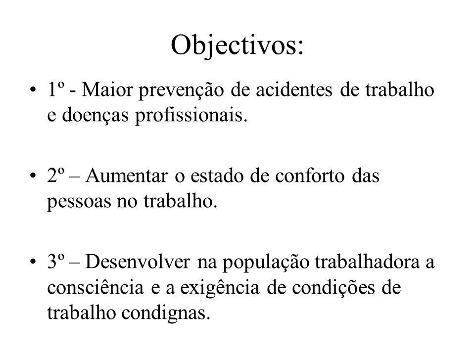Objectivos: 1º - Maior prevenção de acidentes de trabalho e doenças profissionais. 2º – Aumentar o estado de conforto das pessoas no trabalho.