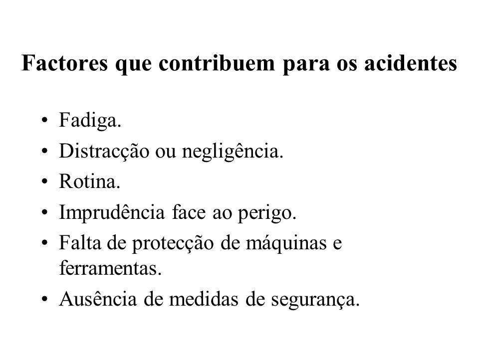 Factores que contribuem para os acidentes