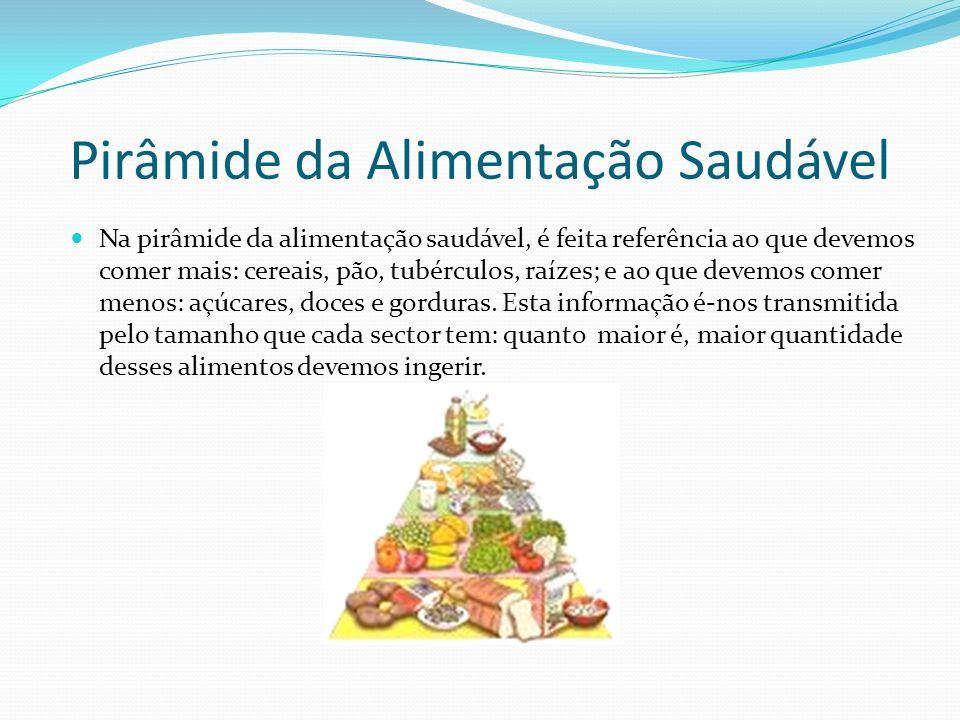 Pirâmide da Alimentação Saudável