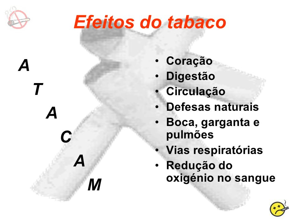Efeitos do tabaco A T C M Coração Digestão Circulação Defesas naturais
