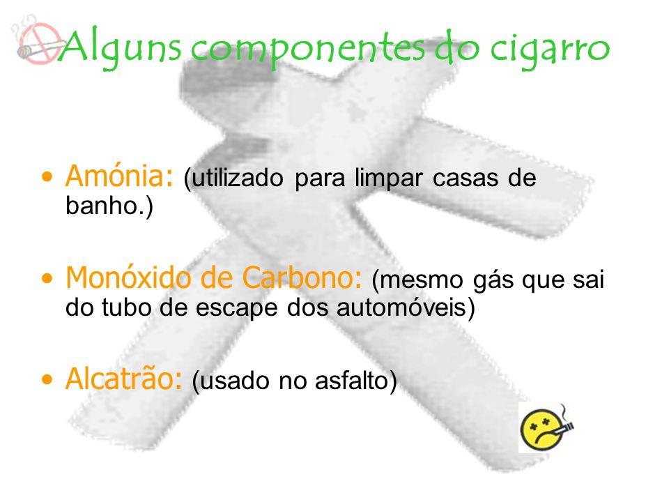 Alguns componentes do cigarro