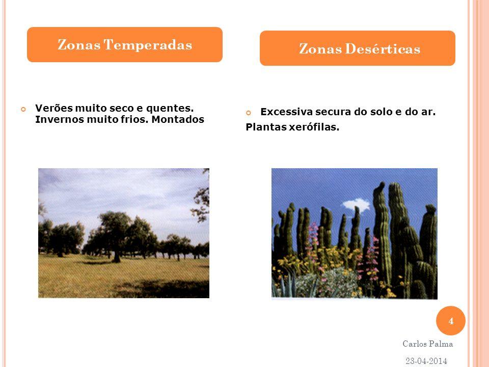 Zonas Temperadas Zonas Desérticas
