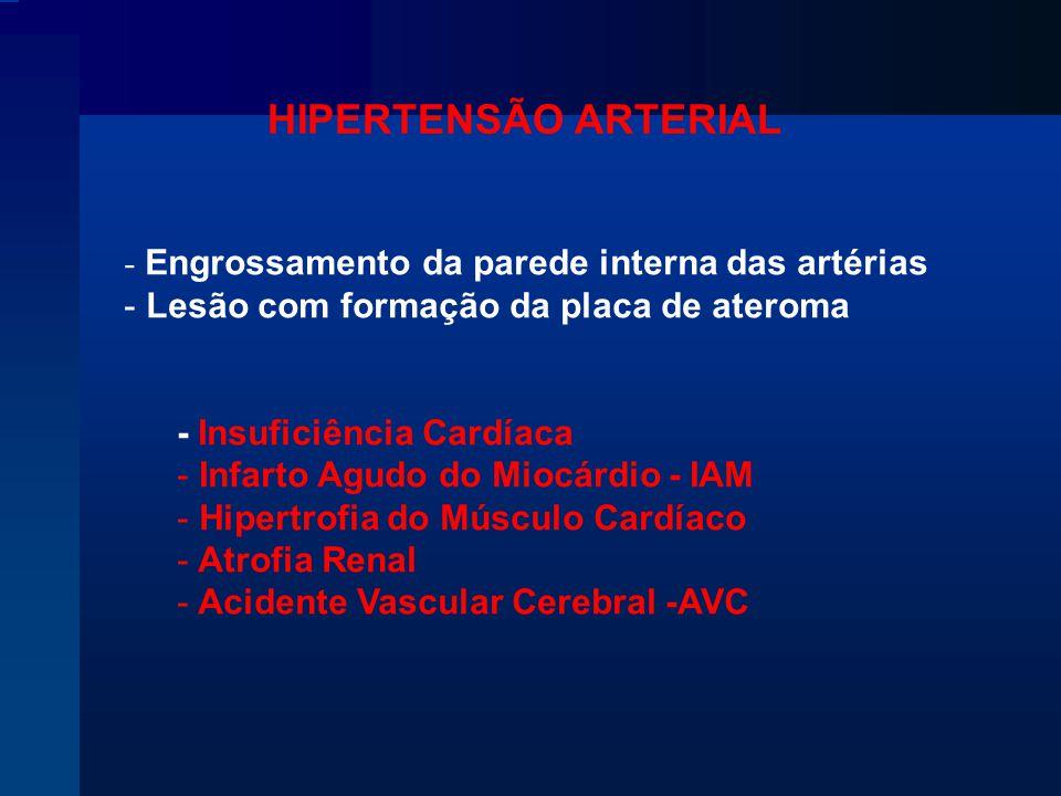 HIPERTENSÃO ARTERIAL Engrossamento da parede interna das artérias