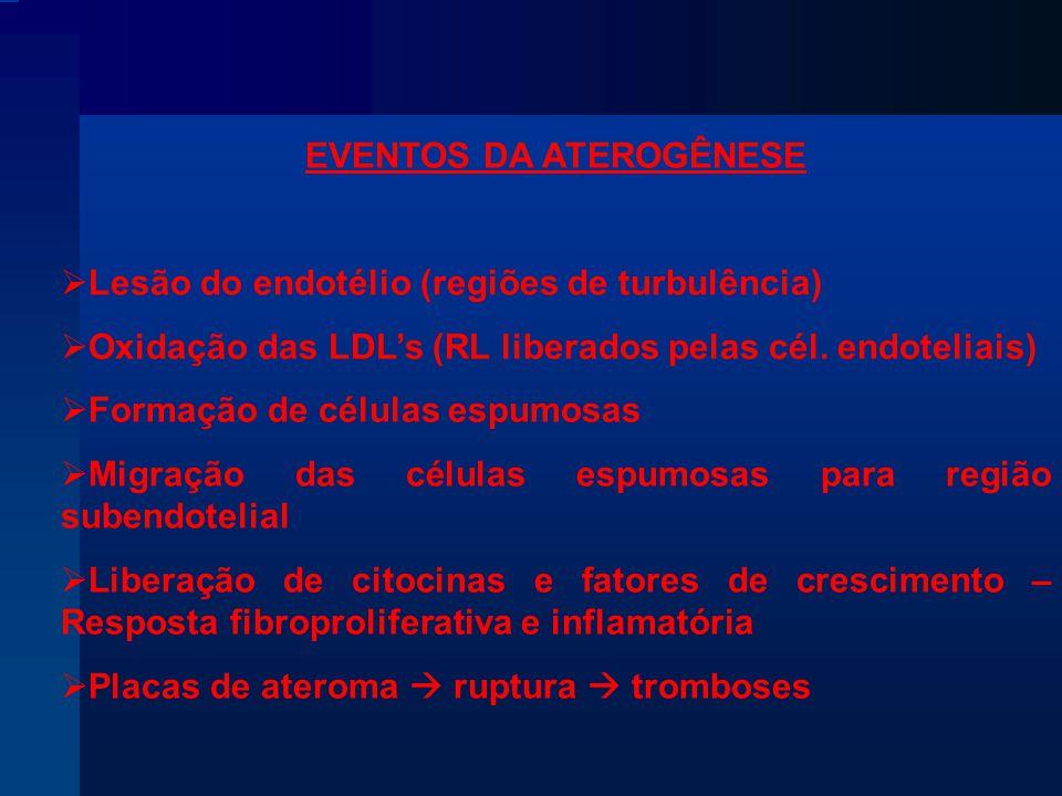 EVENTOS DA ATEROGÊNESE