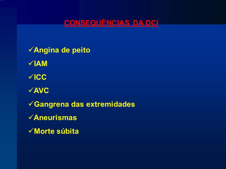 CONSEQUÊNCIAS DA DCI Angina de peito IAM ICC AVC Gangrena das extremidades Aneurismas Morte súbita