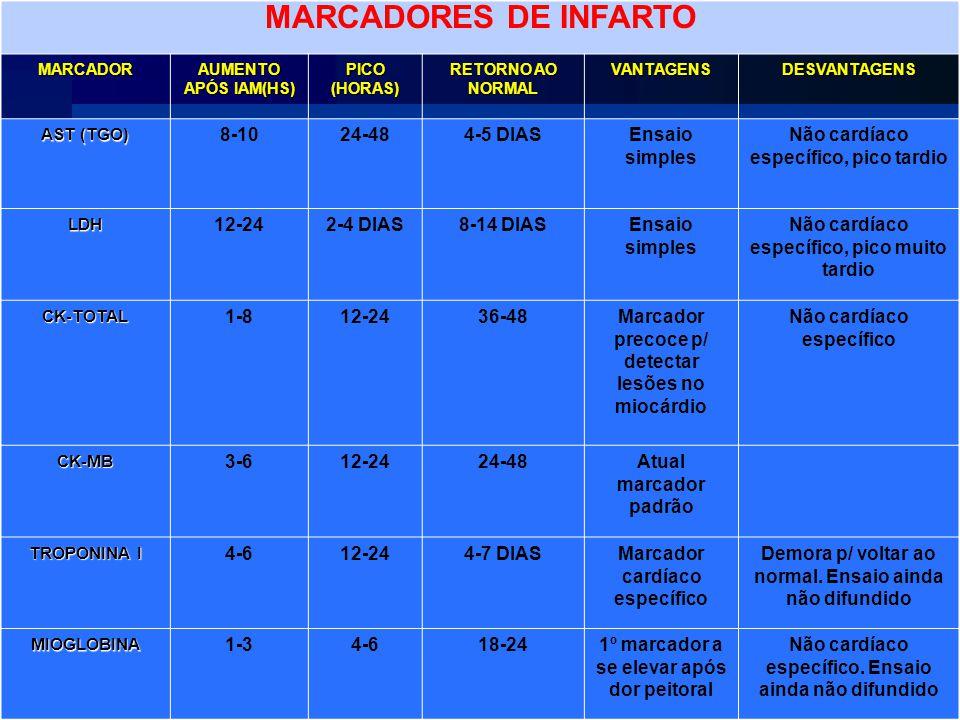MARCADORES DE INFARTO 8-10 24-48 4-5 DIAS Ensaio simples