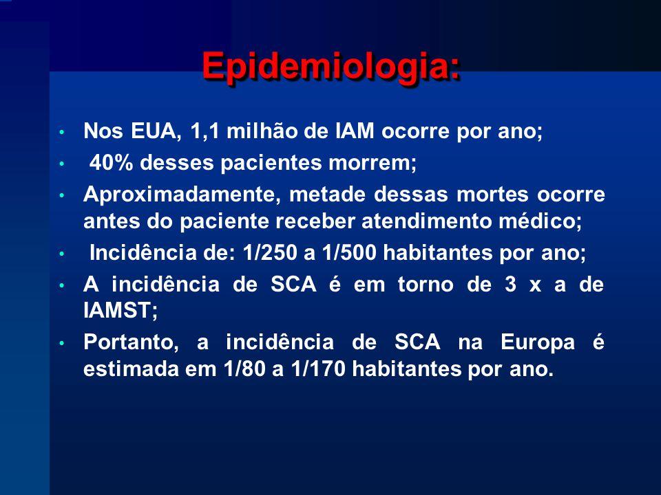 Epidemiologia: Nos EUA, 1,1 milhão de IAM ocorre por ano;