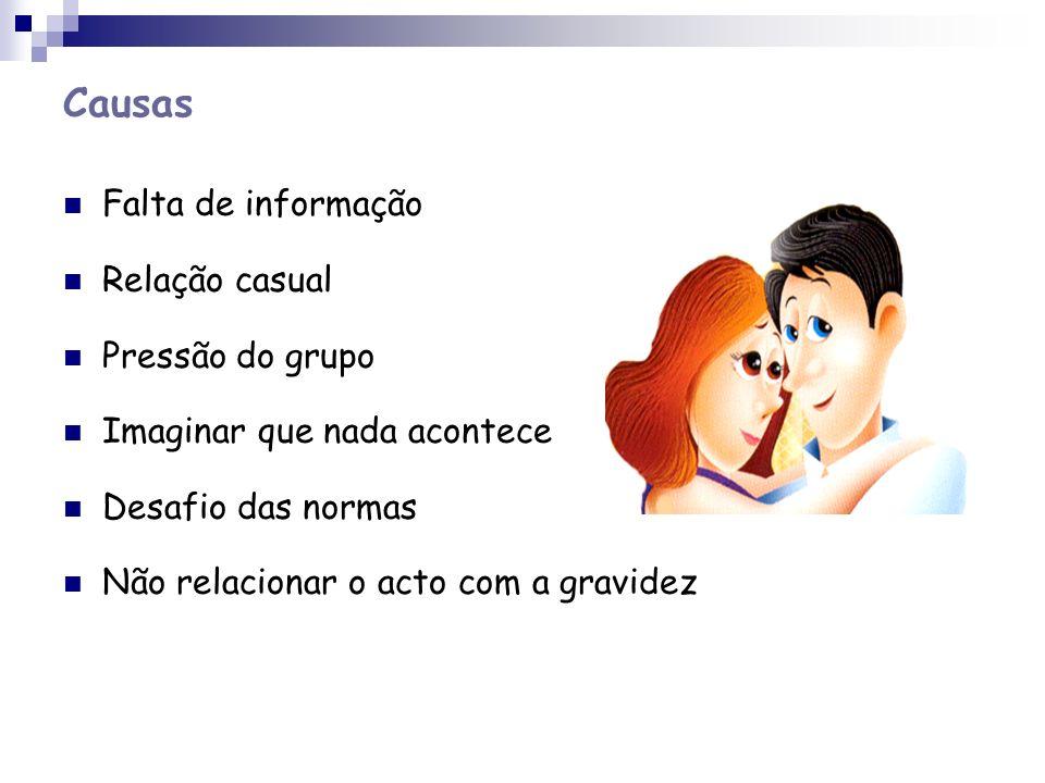 Causas Falta de informação Relação casual Pressão do grupo