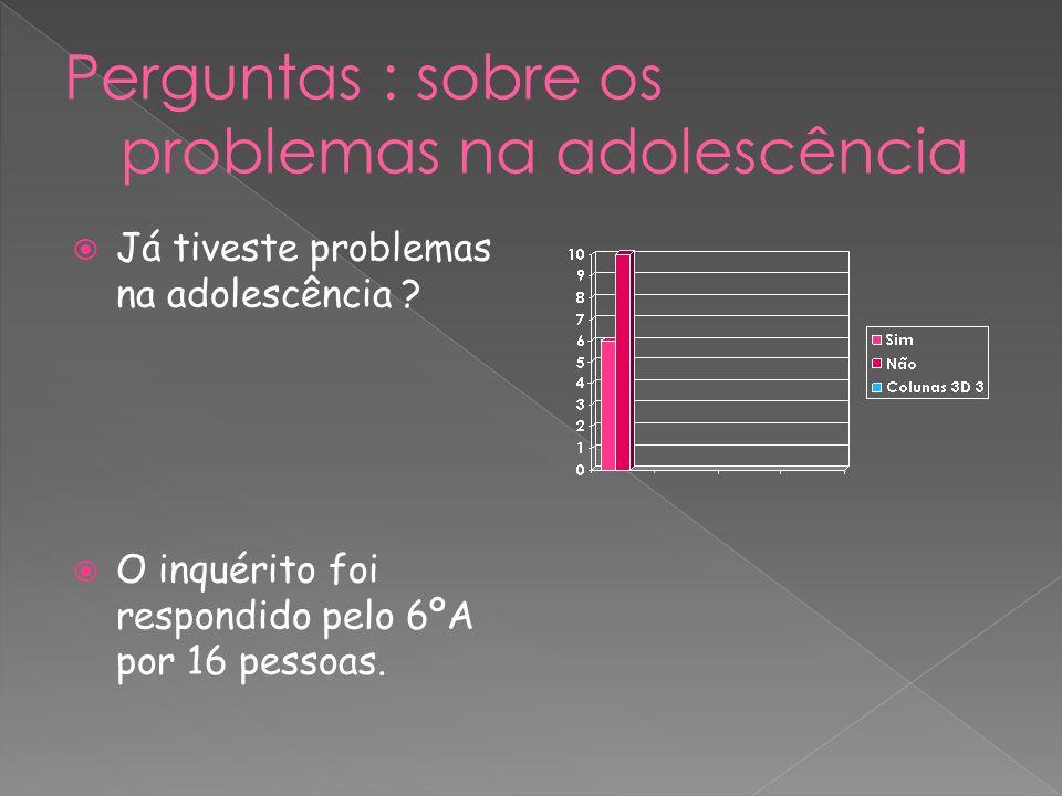 Perguntas : sobre os problemas na adolescência