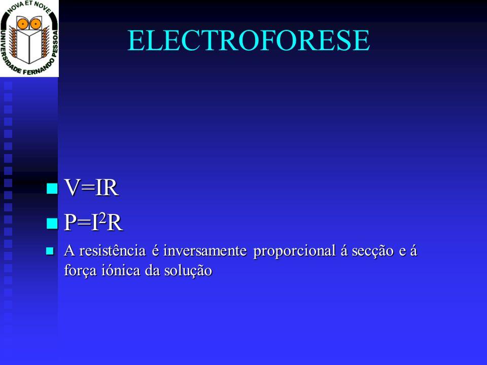 ELECTROFORESE V=IR P=I2R