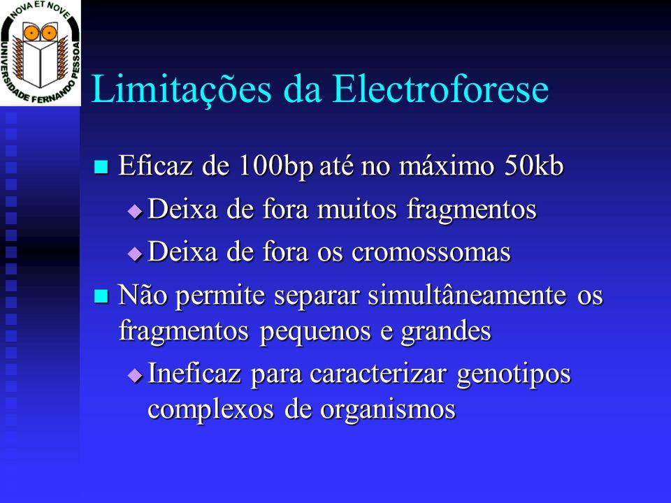 Limitações da Electroforese