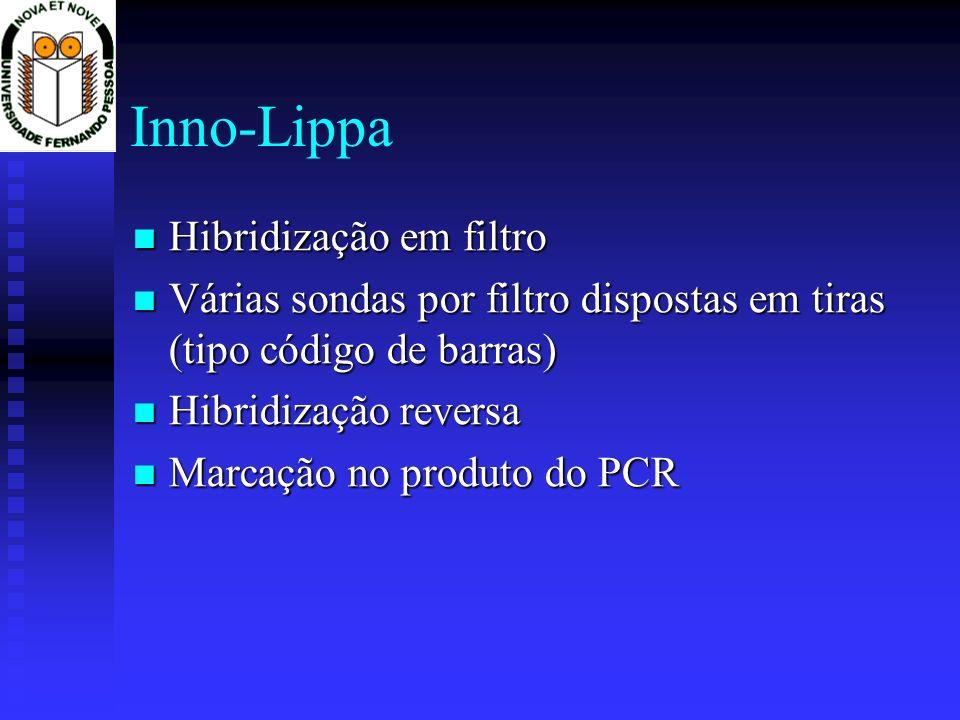 Inno-Lippa Hibridização em filtro