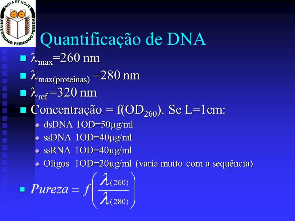 Quantificação de DNA max=260 nm max(proteínas) =280 nm ref =320 nm