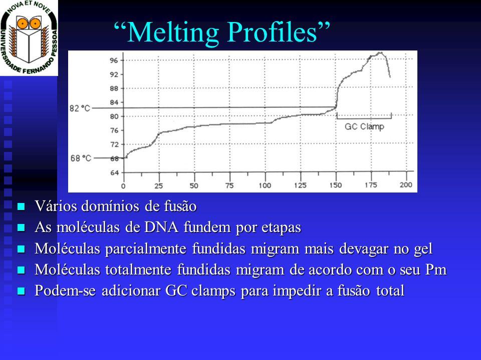 Melting Profiles Vários domínios de fusão