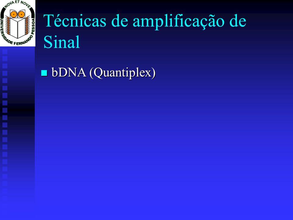 Técnicas de amplificação de Sinal