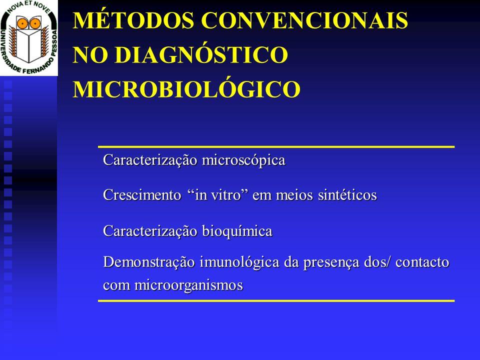 MÉTODOS CONVENCIONAIS NO DIAGNÓSTICO MICROBIOLÓGICO