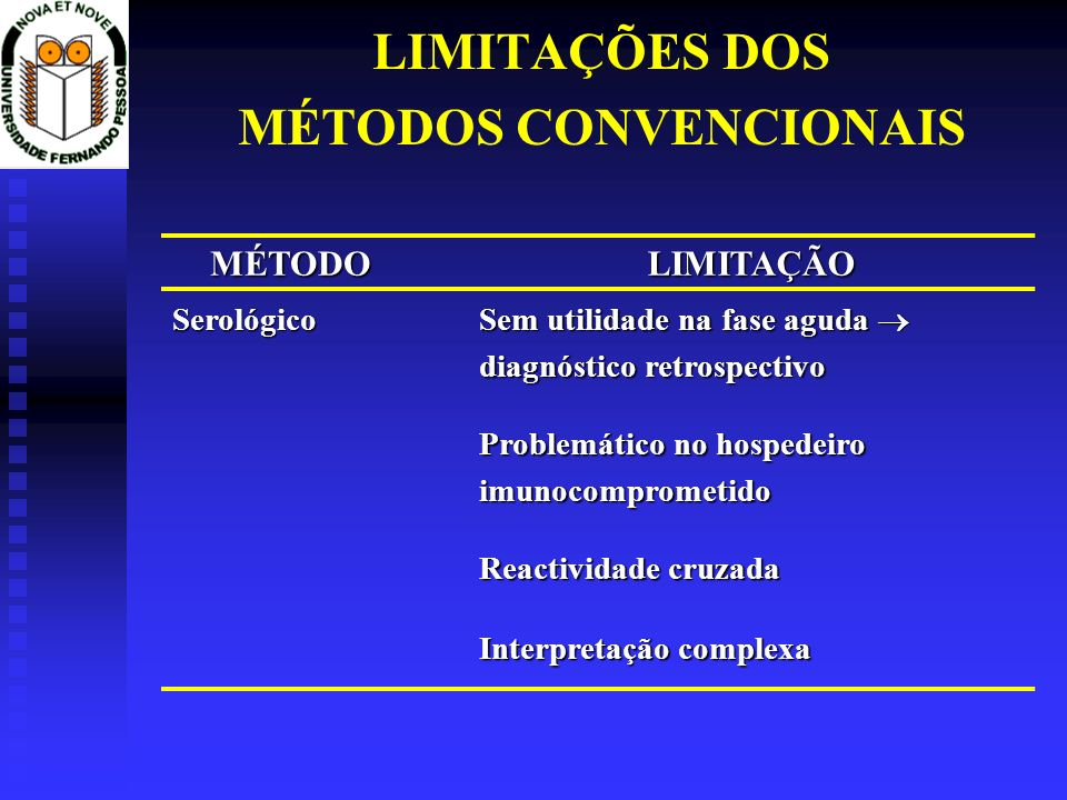 LIMITAÇÕES DOS MÉTODOS CONVENCIONAIS