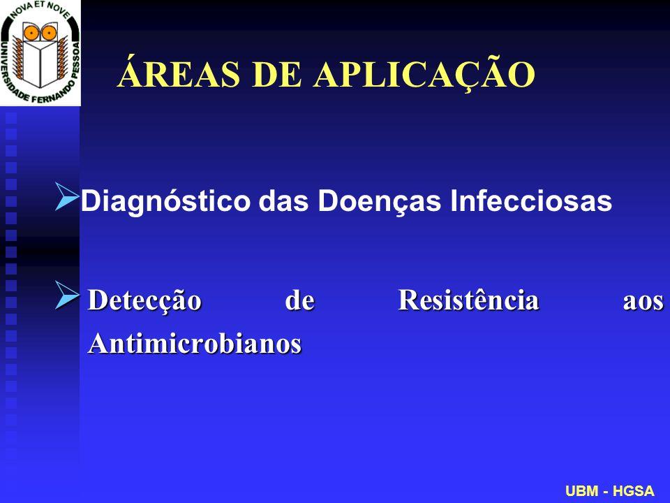 ÁREAS DE APLICAÇÃO Diagnóstico das Doenças Infecciosas