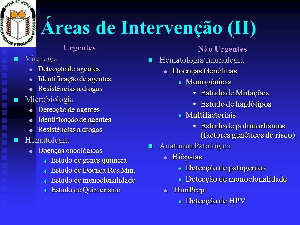 Áreas de Intervenção (II)