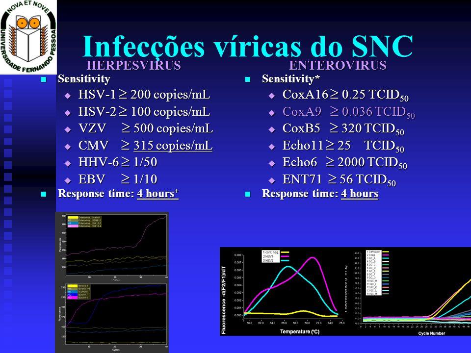 Infecções víricas do SNC
