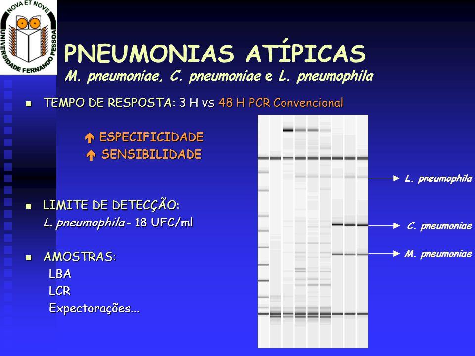 PNEUMONIAS ATÍPICAS M. pneumoniae, C. pneumoniae e L. pneumophila