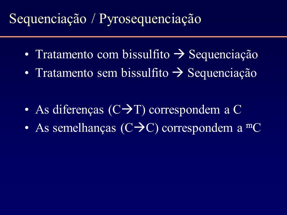 Sequenciação / Pyrosequenciação