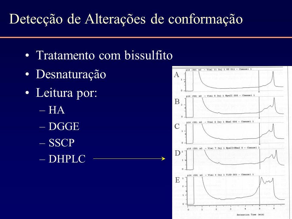 Detecção de Alterações de conformação