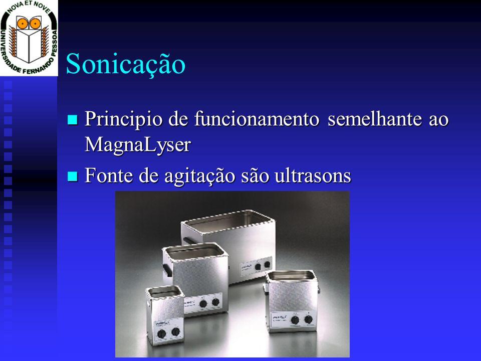 Sonicação Principio de funcionamento semelhante ao MagnaLyser