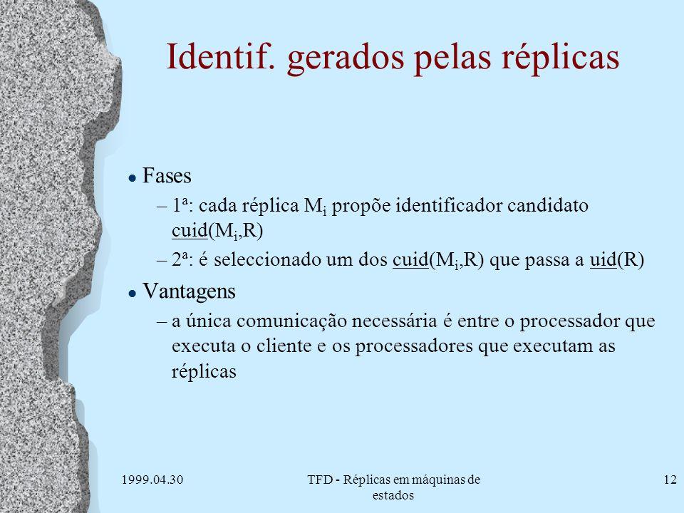 Identif. gerados pelas réplicas