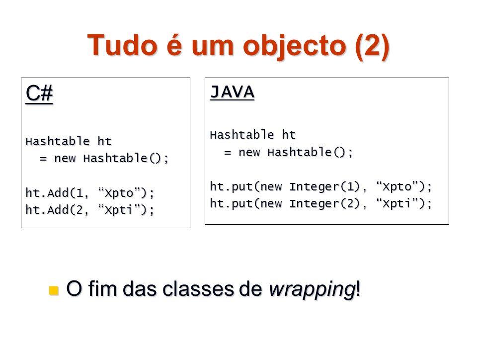 Tudo é um objecto (2) C# O fim das classes de wrapping! JAVA