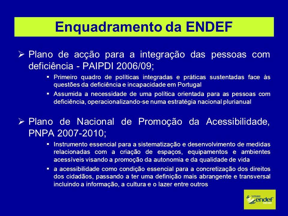 Enquadramento da ENDEF