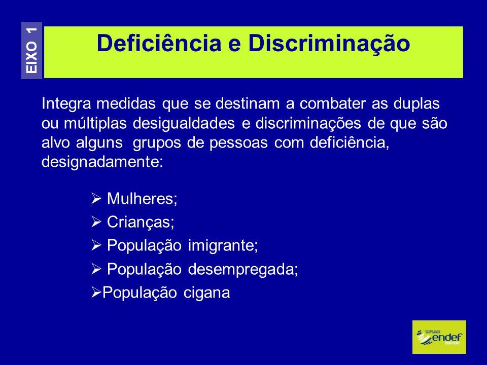 Deficiência e Discriminação