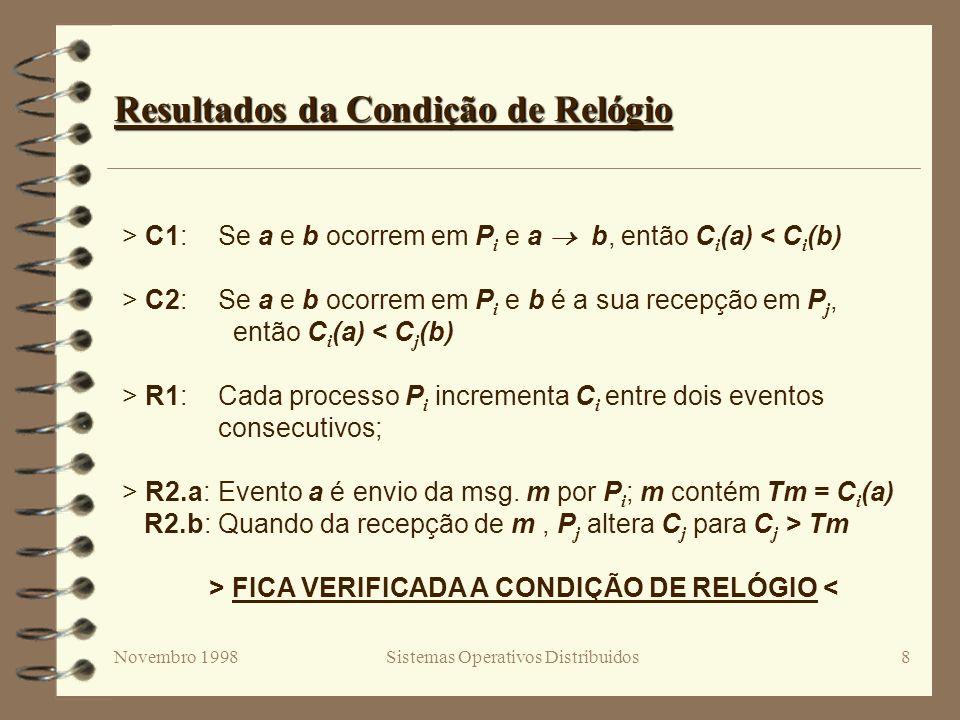 > FICA VERIFICADA A CONDIÇÃO DE RELÓGIO <