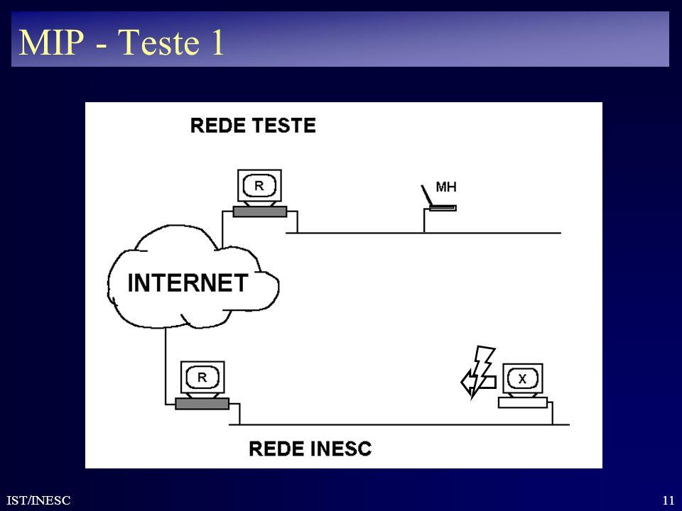 MIP - Teste 1 IST/INESC