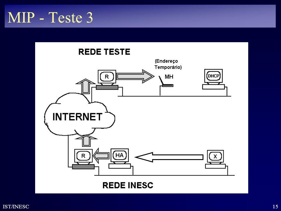 MIP - Teste 3 IST/INESC