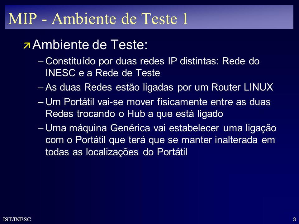 MIP - Ambiente de Teste 1 Ambiente de Teste: