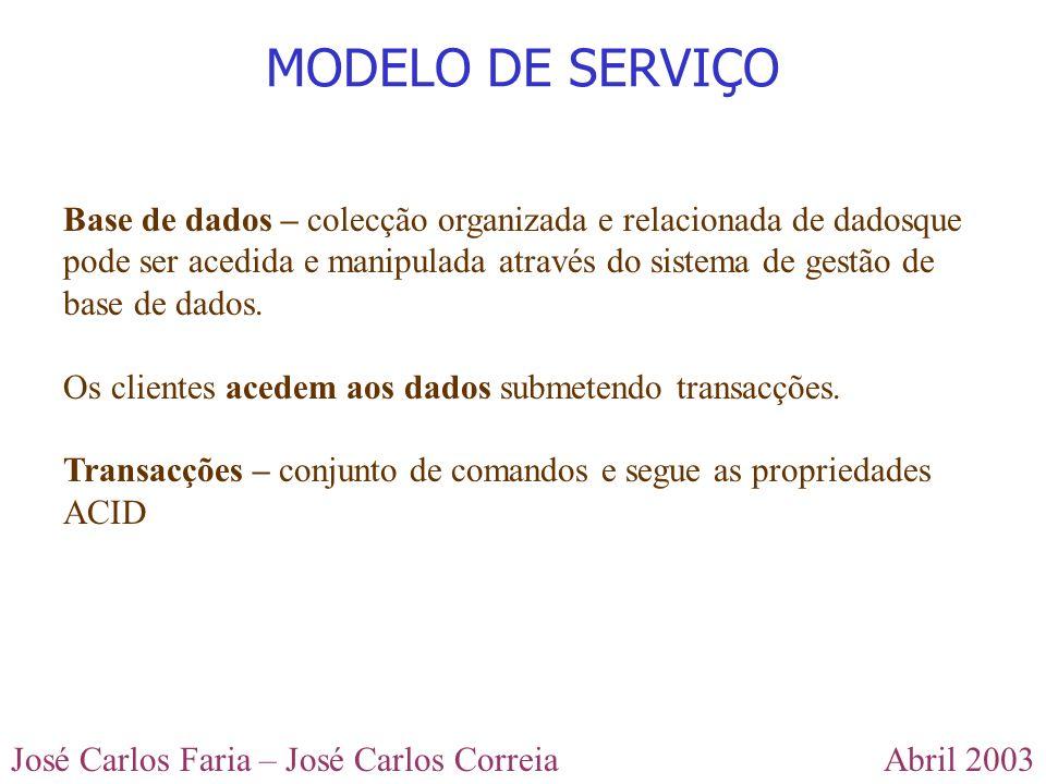 MODELO DE SERVIÇO
