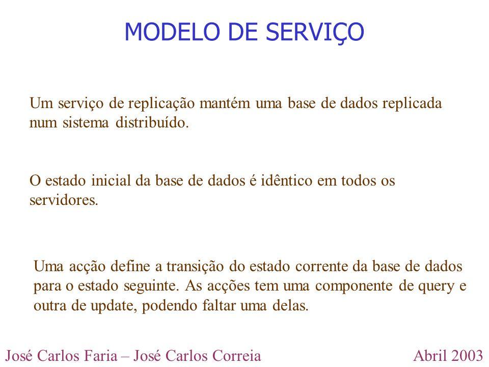 MODELO DE SERVIÇO Um serviço de replicação mantém uma base de dados replicada num sistema distribuído.