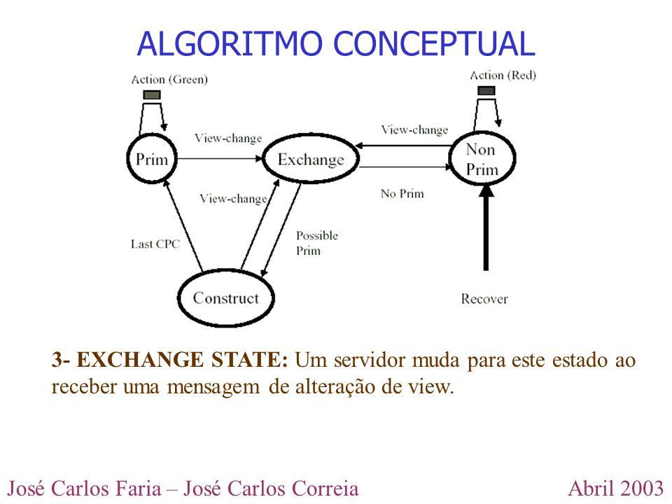 ALGORITMO CONCEPTUAL 3- EXCHANGE STATE: Um servidor muda para este estado ao receber uma mensagem de alteração de view.