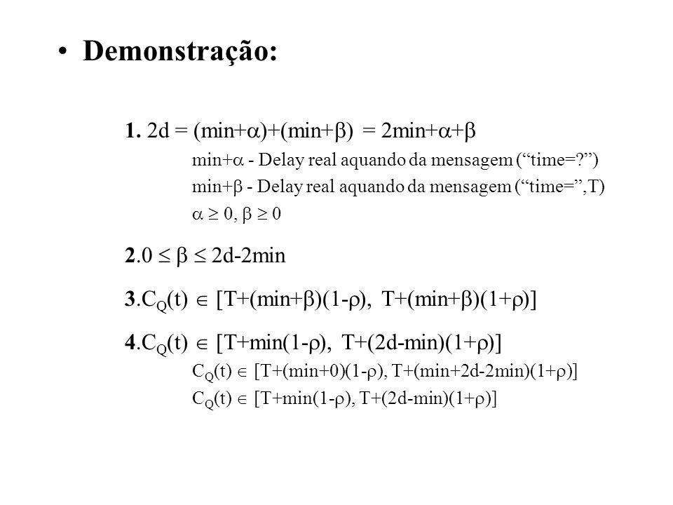 Demonstração: 1. 2d = (min+)+(min+) = 2min++ 2.0    2d-2min