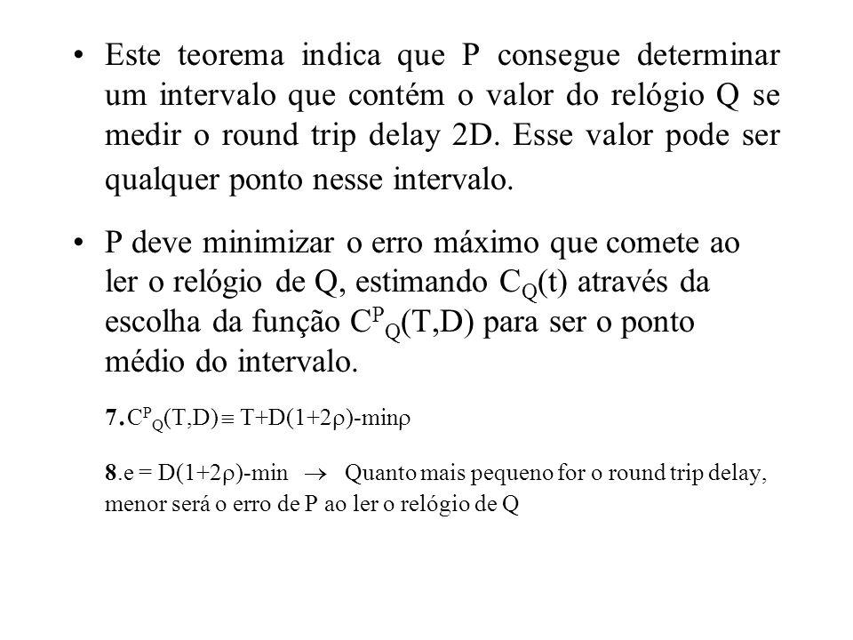 Este teorema indica que P consegue determinar um intervalo que contém o valor do relógio Q se medir o round trip delay 2D. Esse valor pode ser qualquer ponto nesse intervalo.