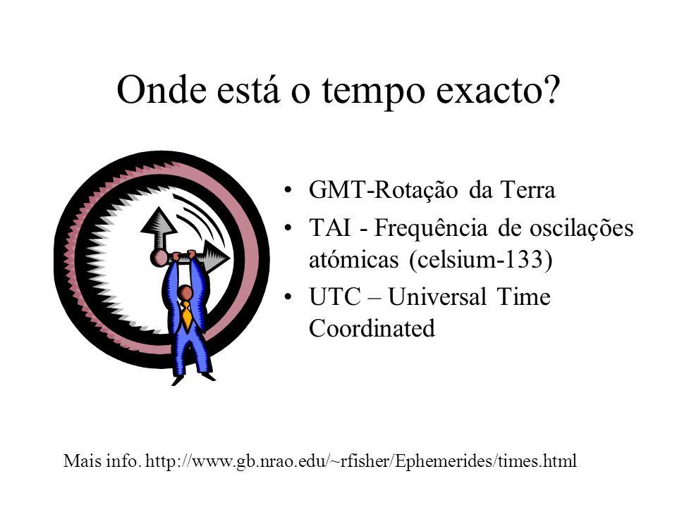 Onde está o tempo exacto