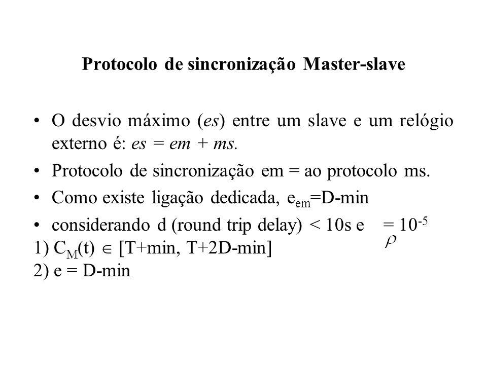 Protocolo de sincronização Master-slave