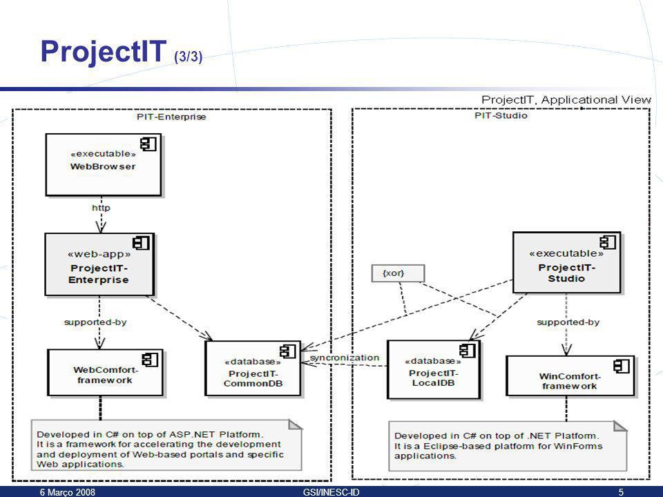ProjectIT (3/3) 6 Março 2008 GSI/INESC-ID