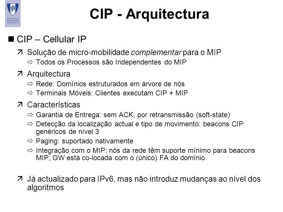 CIP - Arquitectura CIP – Cellular IP