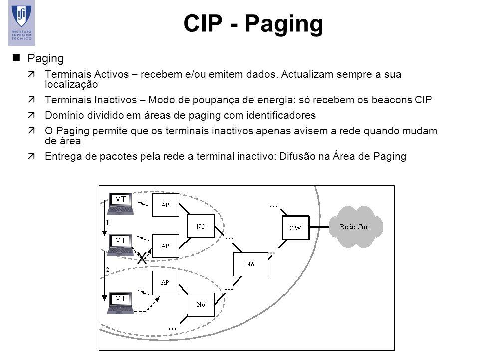 CIP - Paging Paging. Terminais Activos – recebem e/ou emitem dados. Actualizam sempre a sua localização.