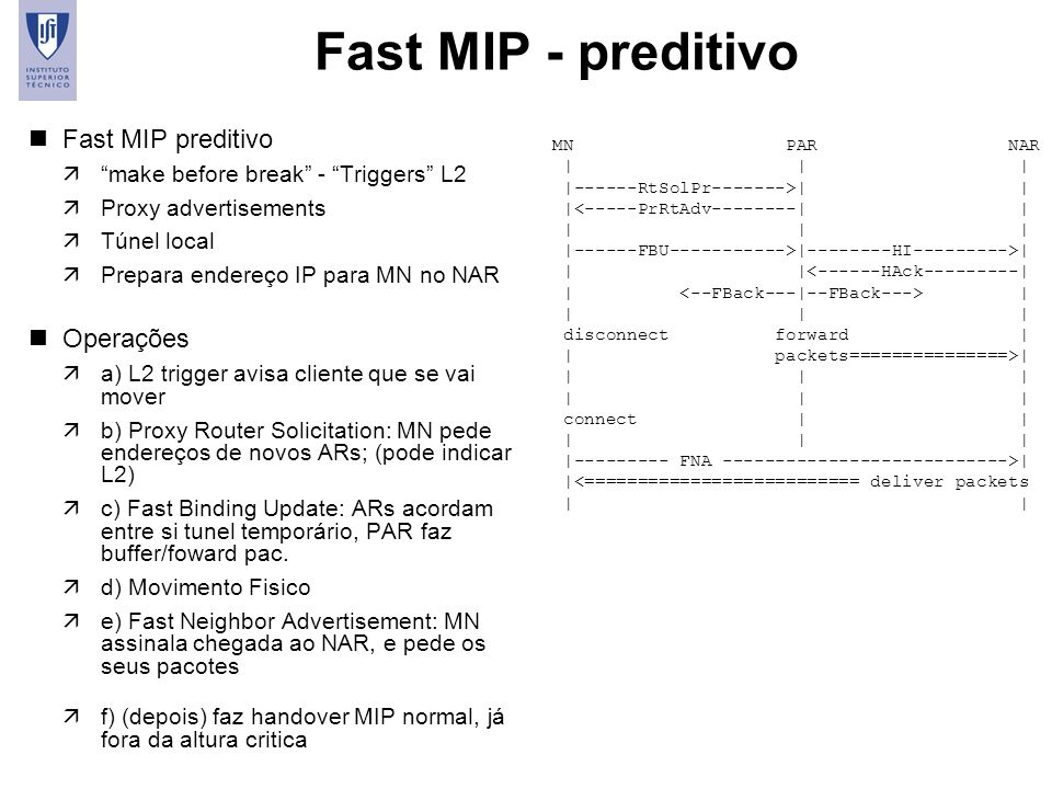Fast MIP - preditivo Fast MIP preditivo Operações