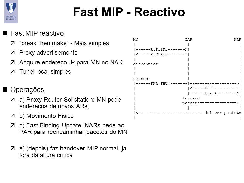 Fast MIP - Reactivo Fast MIP reactivo Operações