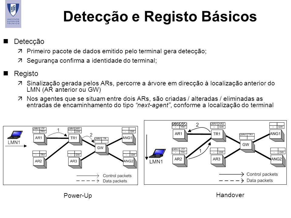 Detecção e Registo Básicos